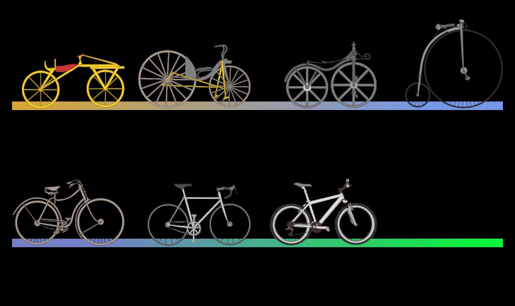 historia de las bicicletas infantiles